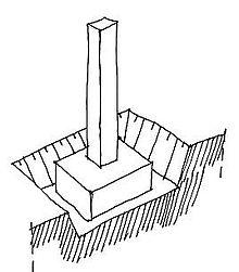 plots beton pour poteaux