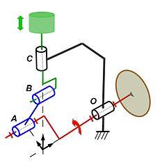 scie electrique bosch
